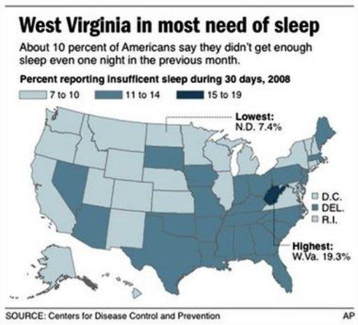sleepless_states.jpg