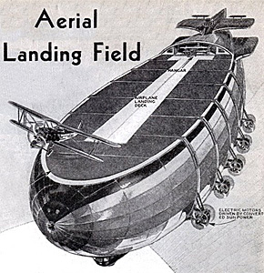 Airships And Zeppelins Popular Fidelity Unusual Stuff